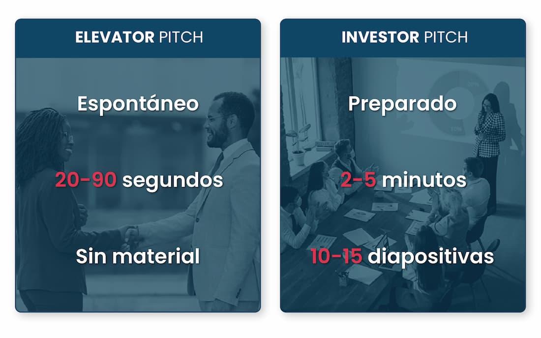 diferencias-elevator-e-investor-pitch