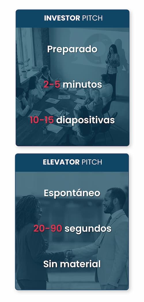 diferencias-entre-investor-y-elevator-pitch-version-movil