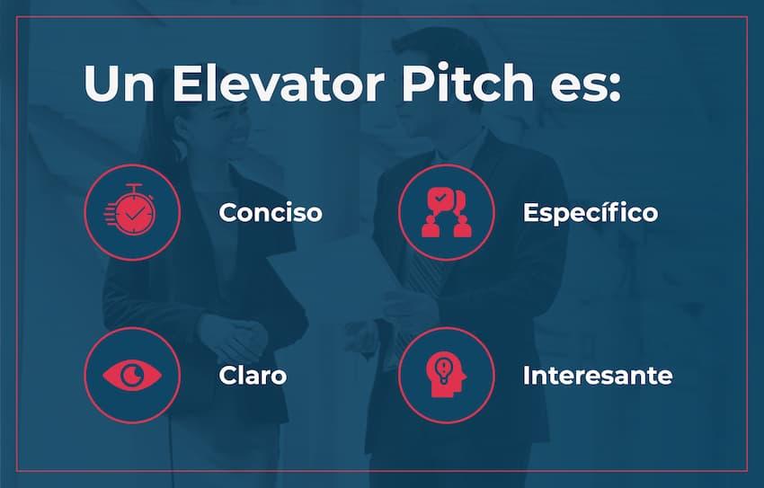 version-movil-infografia-que-es-un-elevator-pitch